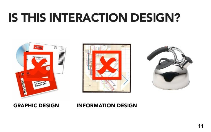 IS THIS INTERACTION DESIGN?        GRAPHIC DESIGN   INFORMATION DESIGN                                         11