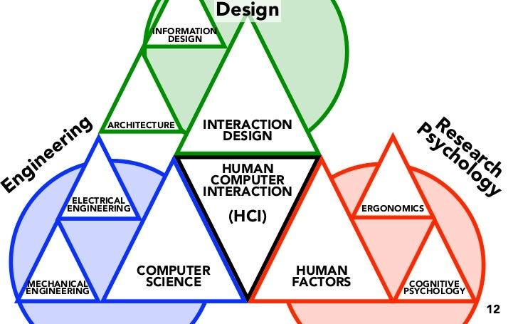 Design                             INFORMATION                                DESIGN                     g   ARCHITECTURE ...