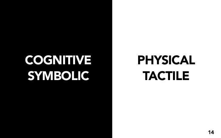 COGNITIVE   PHYSICAL SYMBOLIC     TACTILE                           14