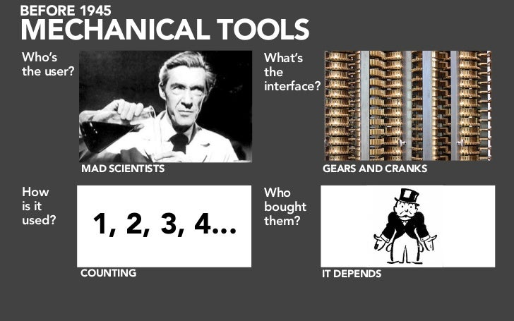 BEFORE 1945 MECHANICAL TOOLS Who's                        What's the user?                    the                         ...
