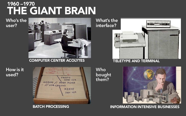 1960 –1970 THE GIANT BRAIN Who's the                              What's the user?                                  interf...