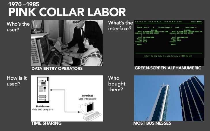1970 –1985 PINK COLLAR LABOR Who's the                          What's the user?                              interface?  ...