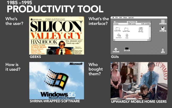 1985 –1995 PRODUCTIVITY TOOL Who's                                 What's the the user?                             interf...