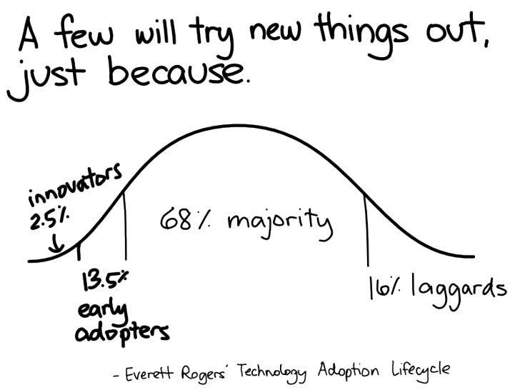 Smarter Work: Why Social Networks Matter