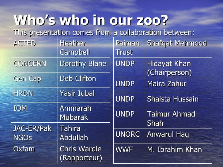 Who's who in our zoo? This presentation comes from a collaboration between: ACTED Heather Campbell CONCERN Dorothy Blane G...