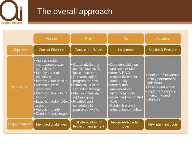 A contribution to strategy<br />A key reason to adopt key performance indicators is to operationalise strategy at the coal...