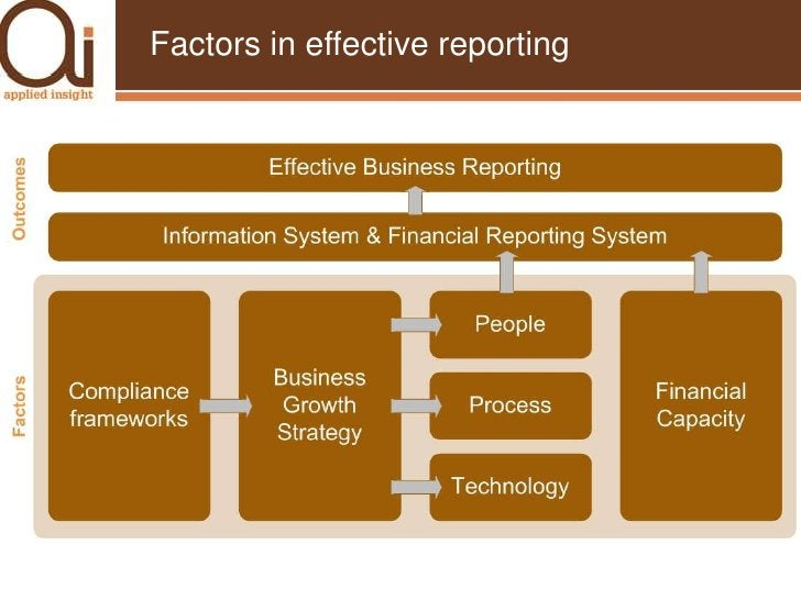 Strategy maps<br />A central theme<br />Successful approach to balanced scorecard understands organisational focus and str...