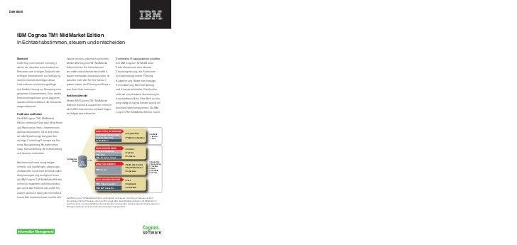 Datenblatt          IBM Cognos TM1 MidMarket Edition      In Echtzeit abstimmen, steuern und entscheiden       Übersicht  ...