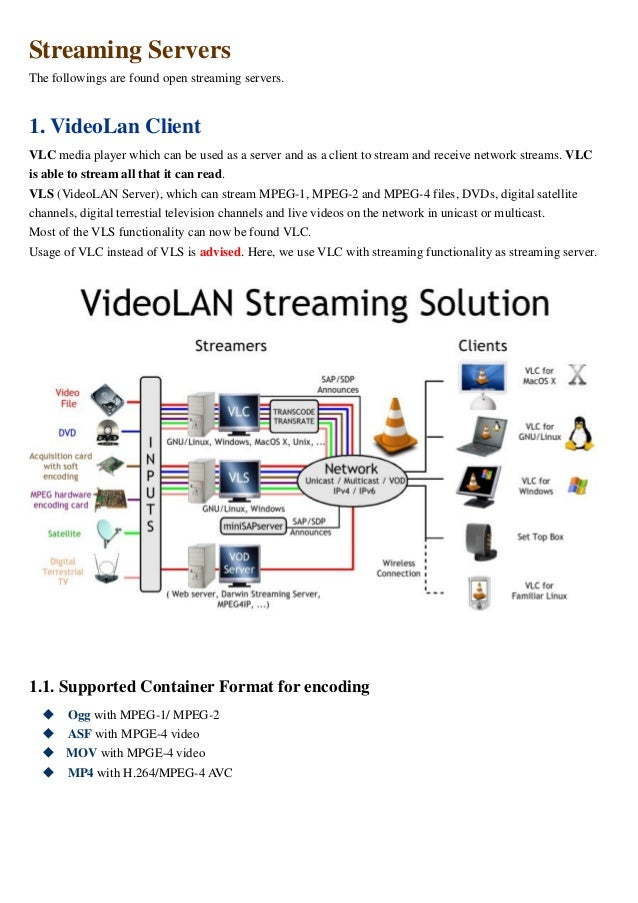 Streaming Media Server Setup Manual