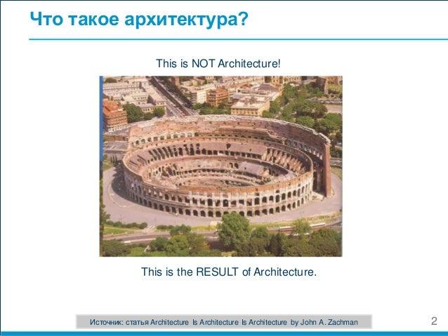 Доклад по теме дизайн и архитектура 3407