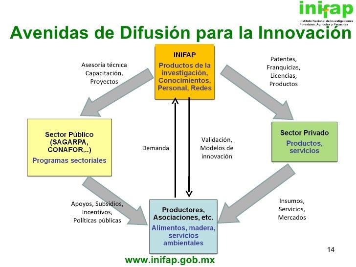 Divulgaci n de los resultados y productos de investigaci n for Modelo demanda clausula suelo