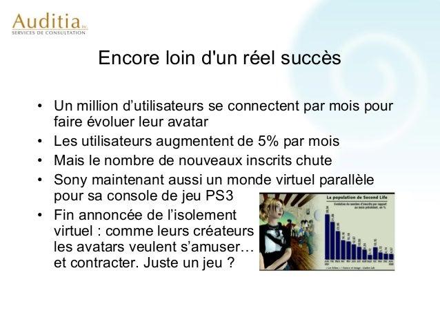 Mon Avatar a-t-il une âme ? …• Certains chercheurs et avocats français se posent de  drôles de questions :• LAvatar est-il...