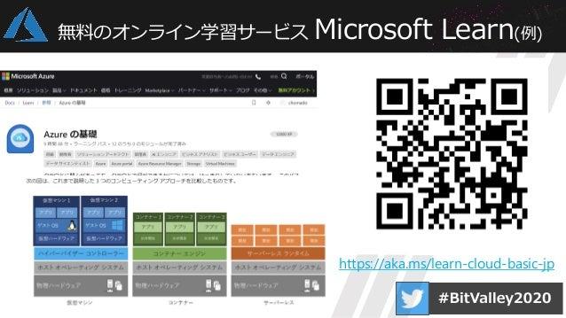 Microsoftのアカデミック分野における活動 https://aka.ms/learn-cloud-basic-jp 無料のオンライン学習サービス Microsoft Learn(例)