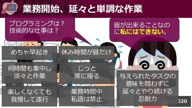 英語面接など経て日本マイクロソフト入社 技術を分かりやすく 人に教える職業 「テクニカルエバン ジェリスト」です