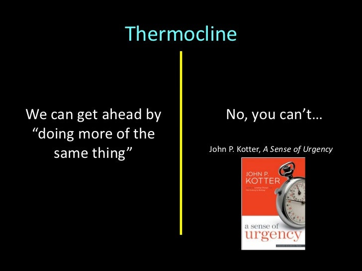 Thermocline<br />Fixation on Web 2.0<br />and Social Media<br />