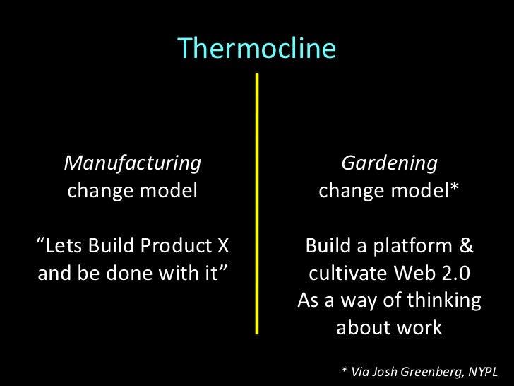 Thermocline<br />The Desktop Internet<br />2.5 Billionmobile subscribers<br />