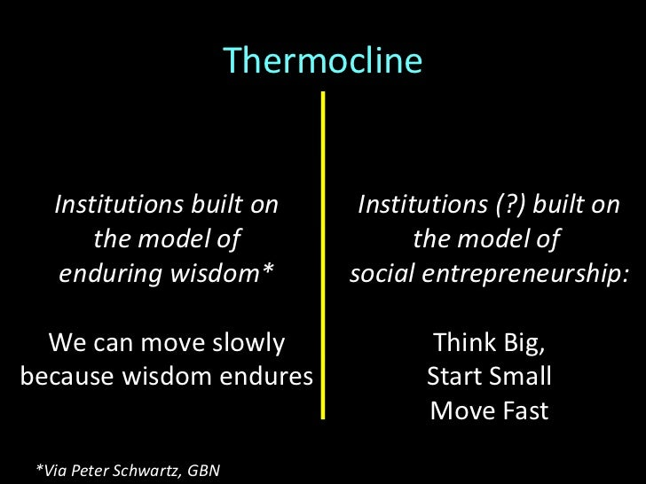 Gardeningchange model*Build a platform &cultivate Web 2.0<br />As a way of thinkingabout work<br />Thermocline<br />Manufa...