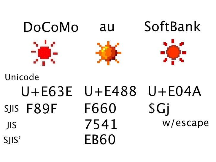 DoCoMo      au   SoftBank           >> Unicode      U+E63E U+E488 U+E04A SJIS F89F   F660   $Gj  JIS        ><   7541     ...