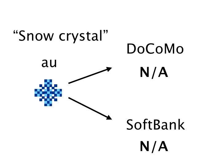 """""""Snow crystal""""                  DoCoMo     au                   N/A                    SoftBank                   N/A"""