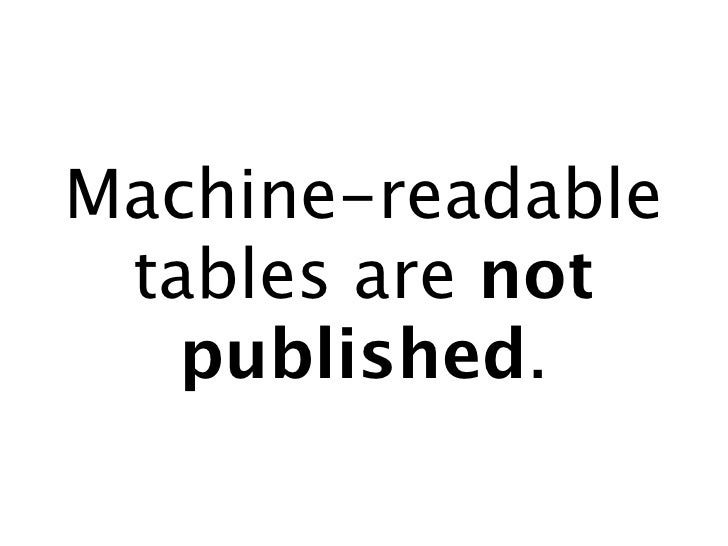 Machine-readable  tables are not    published.