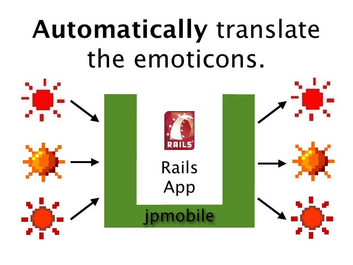 Automatically translate = B the emoticons.                >A        Eb     ! B        Rails >>    jk            App       ...