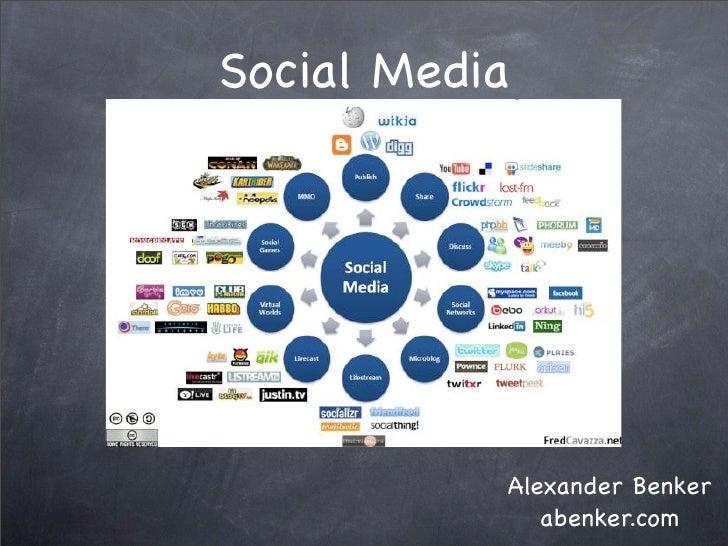 Social Media                Alexander Benker               abenker.com