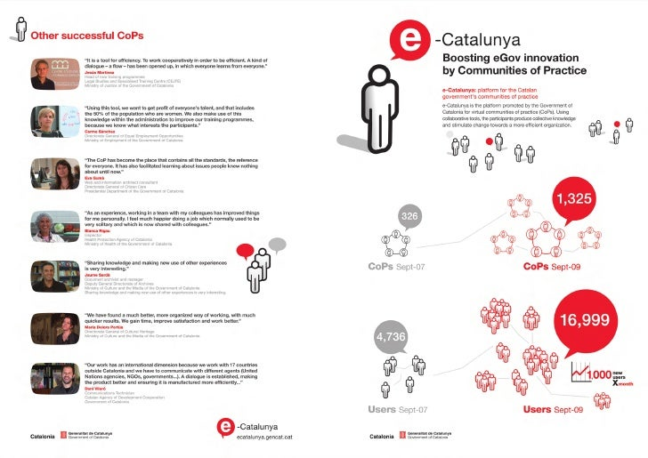 e-Catalunya: boosting eGov innovation by Communities of Practice
