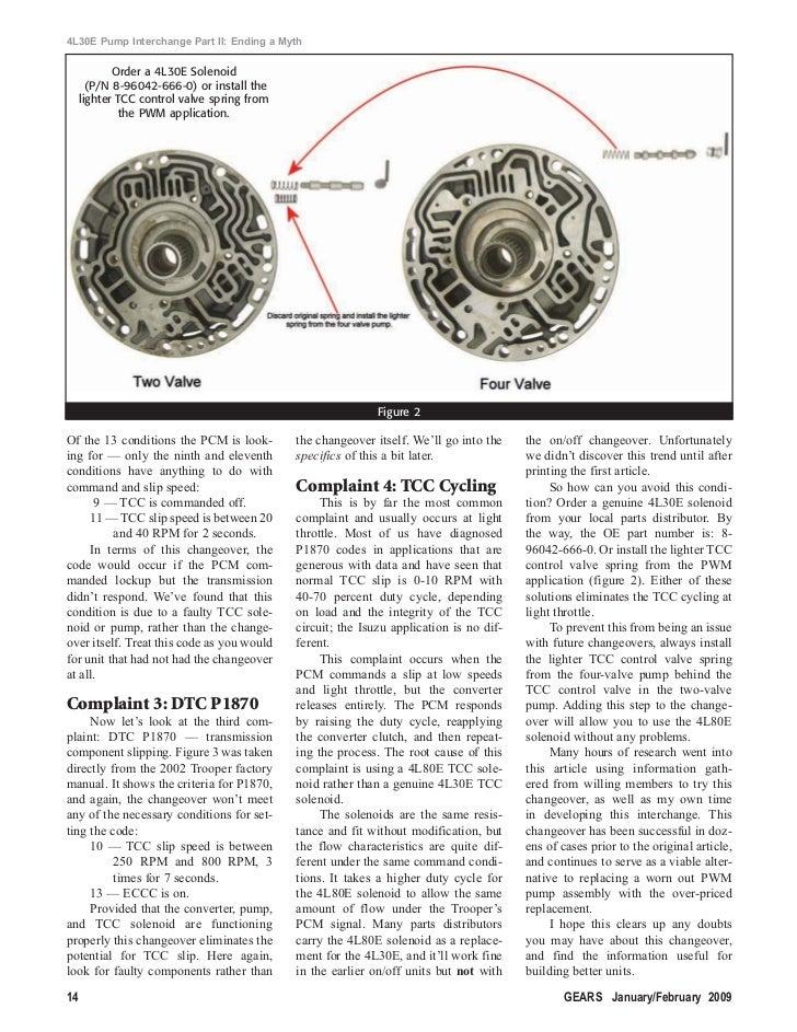 4l30e repair Manual