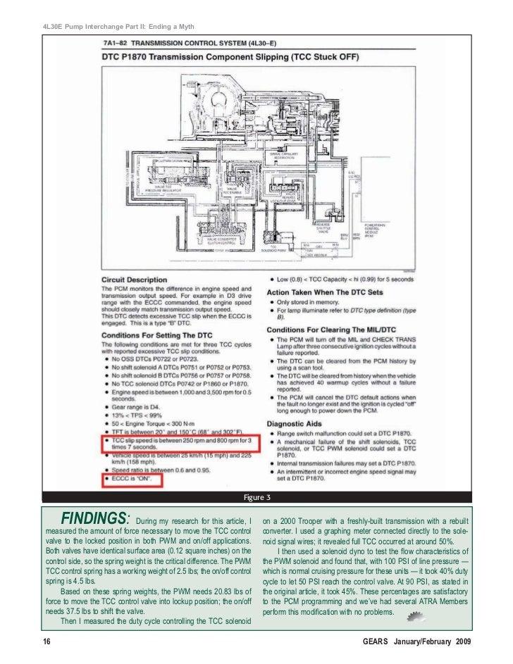 4l30e Diagram - Wiring Diagram Online on 4r70w wiring diagram, t56 wiring diagram, a604 wiring diagram, speedo cable wiring diagram, turbo 400 wiring diagram, 700r4 overdrive wiring, muncie wiring diagram, 200r4 wiring diagram, nv4500 wiring diagram, ecm wiring diagram, th400 wiring diagram, home wiring diagram, 4l80e wiring diagram, a/c wiring diagram, speedometer wiring diagram, 700r4 wiring a non-computer, bowtie overdrives lock up wiring diagram, chevy wiring diagram, 4x4 wiring diagram, lock up converter wiring diagram,