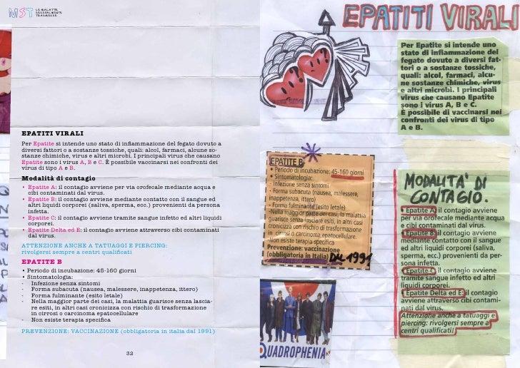 Mst malattie sessualmente trasmesse piccolo manuale provincia d - Periodo finestra test hiv ...