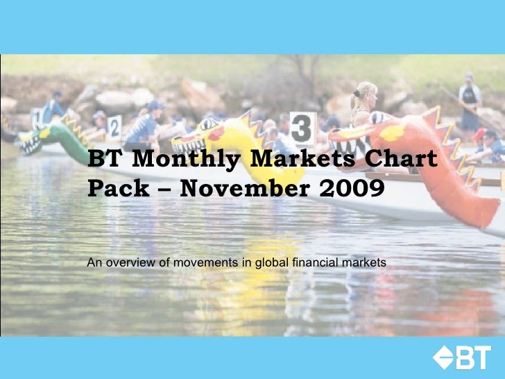 BT Monthly Markets Chart Pack – November 2009 An overview of movements in global financial markets