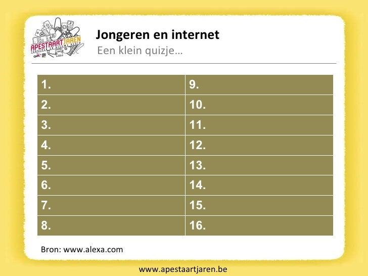Jongeren en internet Een klein quizje… www.apestaartjaren.be Bron: www.alexa.com 1. 9. 2. 10. 3. 11. 4. 12. 5. 13. 6. 14. ...