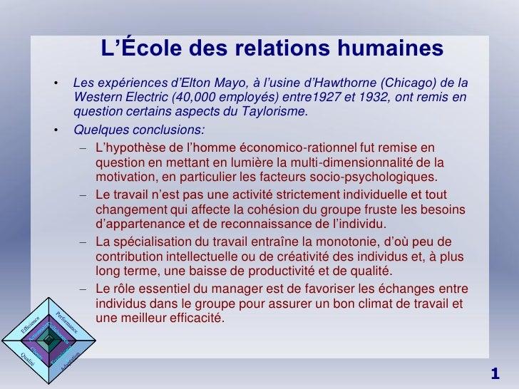 L'École des relations humaines •   Les expériences d'Elton Mayo, à l'usine d'Hawthorne (Chicago) de la     Western Electri...