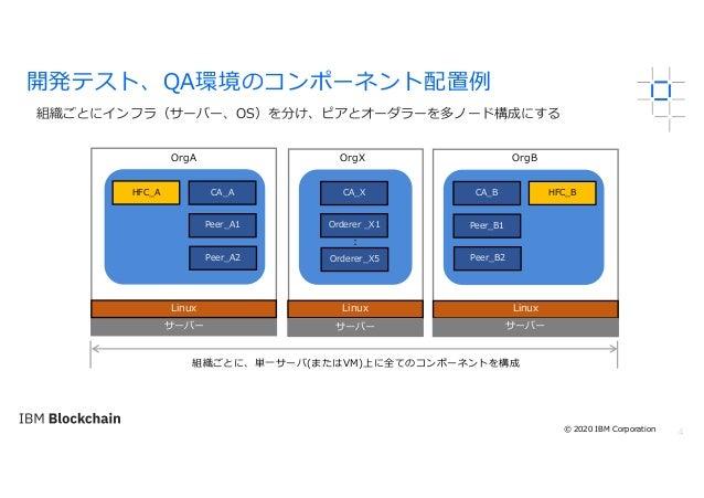 4 組織ごとにインフラ(サーバー、OS)を分け、ピアとオーダラーを多ノード構成にする 開発テスト、QA環境のコンポーネント配置例 サーバー Linux 組織ごとに、単⼀サーバ(またはVM)上に全てのコンポーネントを構成 OrgA OrgX Or...