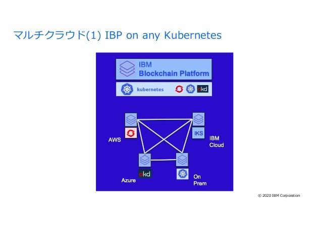 52 マルチクラウド(1) IBP on any Kubernetes © 2020 IBM Corporation