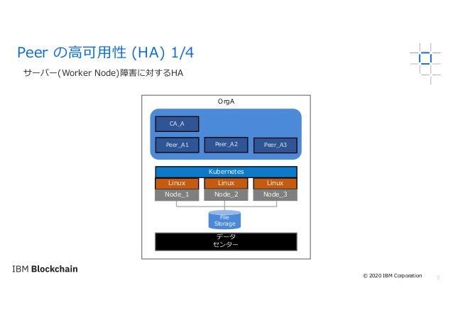 9 サーバー(Worker Node)障害に対するHA Peer の⾼可⽤性 (HA) 1/4 OrgA Linux Node_1 Kubernetes File Storage Peer_A2Peer_A1 CA_A Linux Node_2...