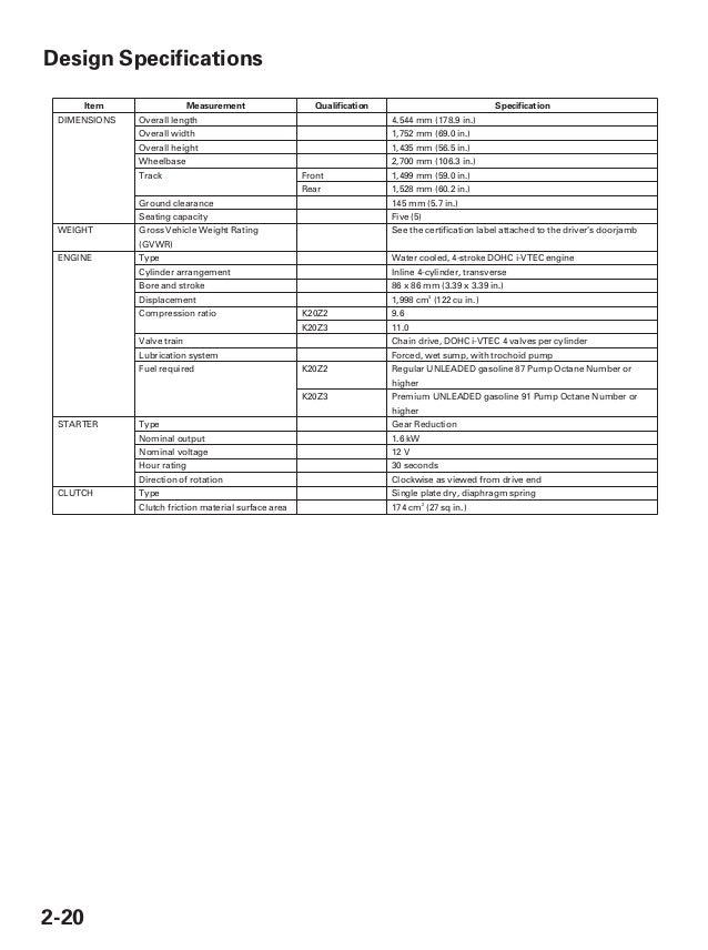 k20z3 overhaul manual various owner manual guide u2022 rh justk co K20Z3 Hatch K20Z3 Turbo Kit