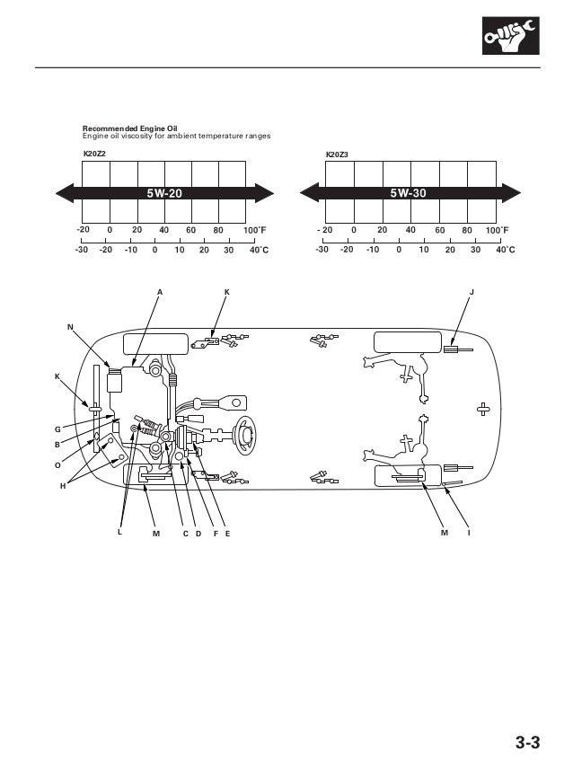 k20z3 overhaul manual various owner manual guide u2022 rh justk co K20Z3 Turbo Kit K20Z3 Forum