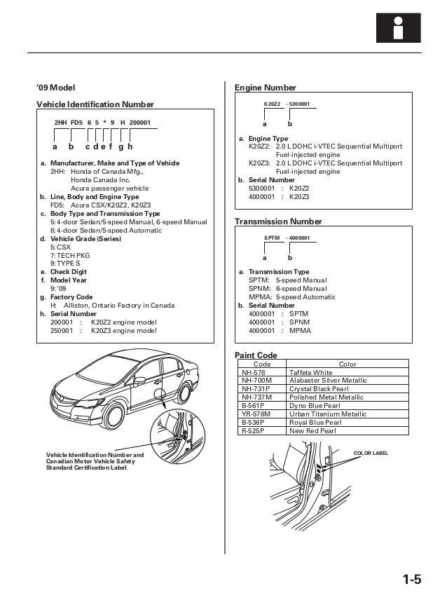 k20z3 engine manual