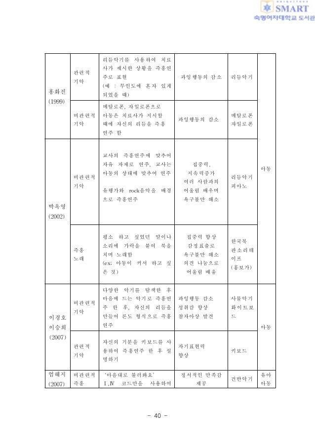 백란희 2009 adhd음악활동 조사연구