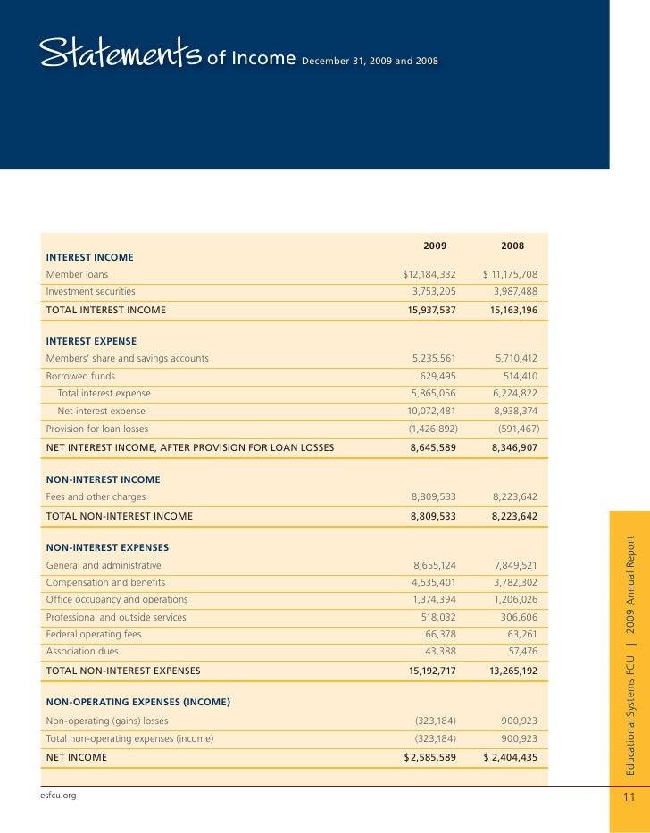 Work Sample 1 2009 Annual Report – Sample Annual Report