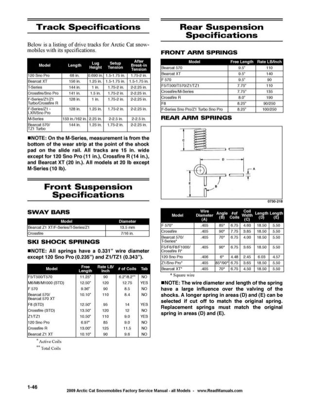 z1 arctic cat snowmobile parts diagrams electrical drawing wiring arctic cat turbo 2009 arctic cat z1 turbo lxr snowmobiles service repair manual rh slideshare net 2008 arctic cat
