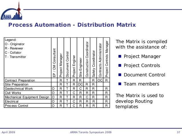 2009 ARMA Toronto Symposium - Document Control on Capital Projects - …
