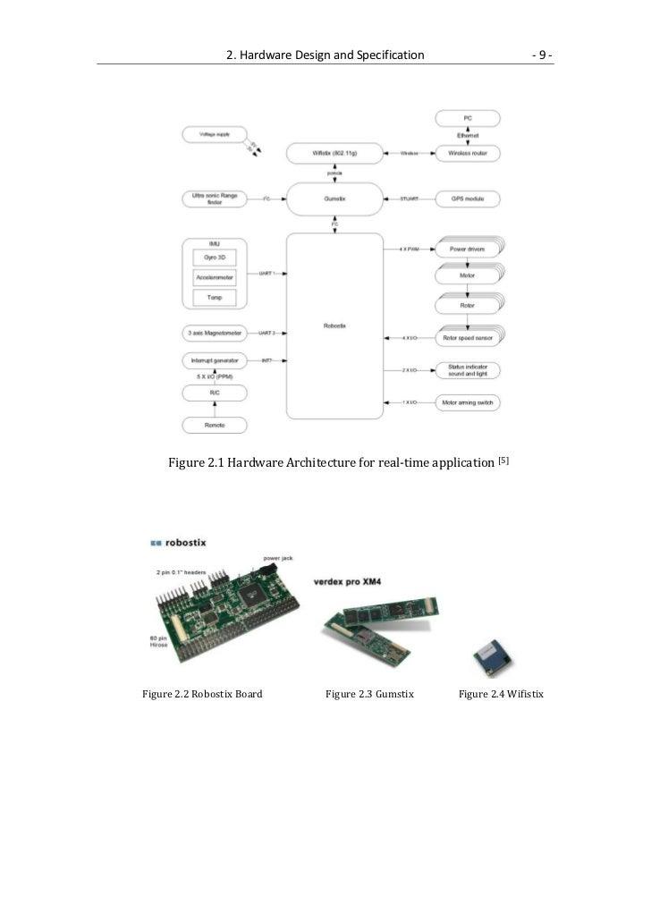 2009 development and implementation of a control system