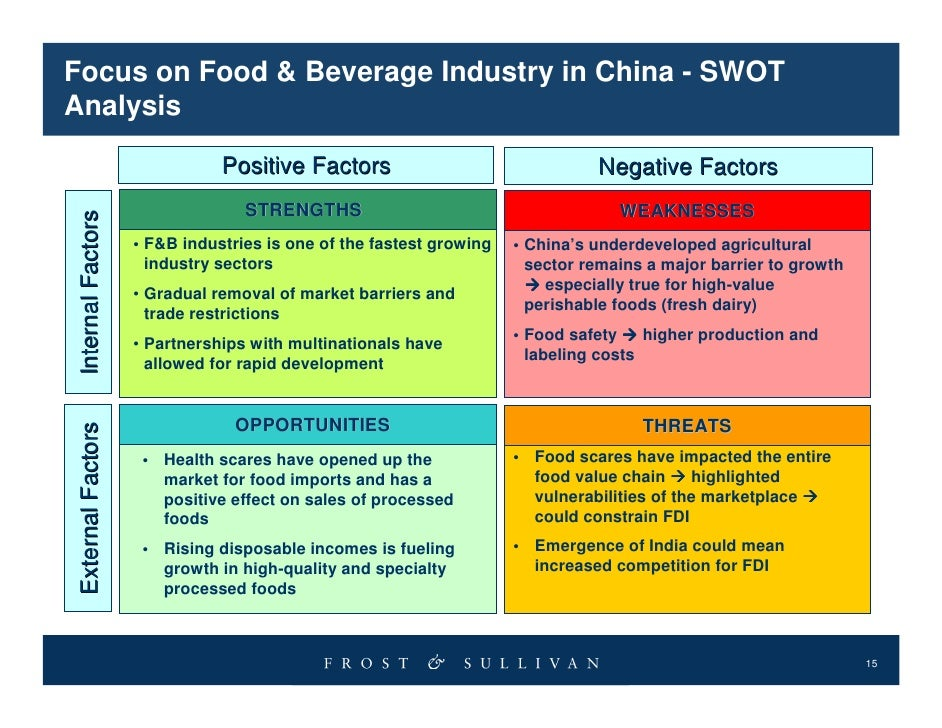 Food & Beverage Market Research Reports & Industry Analysis