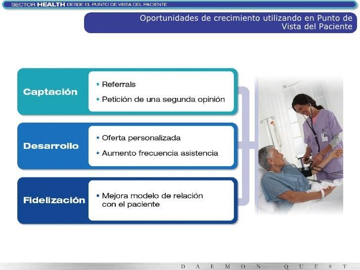 Oportunidades de crecimiento utilizando en Punto de Vista del Paciente