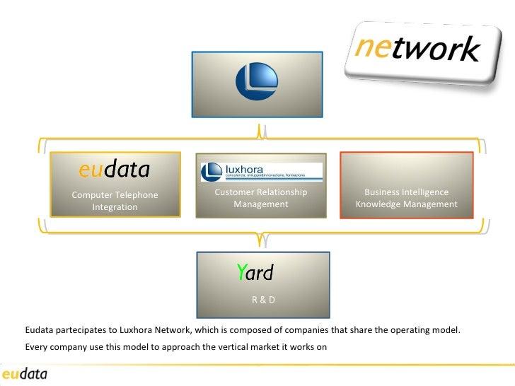 2009 Eudata En Slide 3