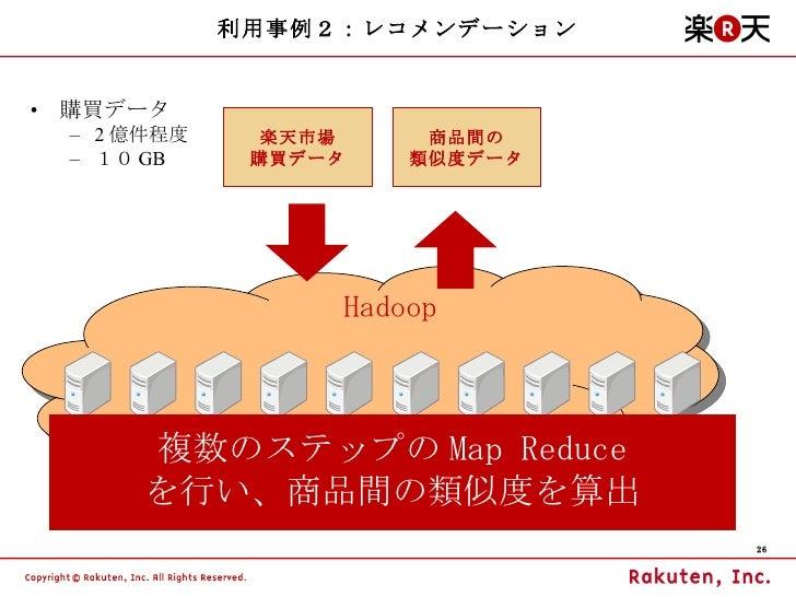 利用事例2:レコメンデーション <ul><li>購買データ </li></ul><ul><ul><li>2 億件程度 </li></ul></ul><ul><ul><li>10 GB </li></ul></ul>Hadoop 楽天市場 購買デ...