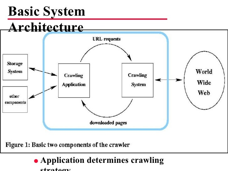 Design And Implementation Of A High- Performance