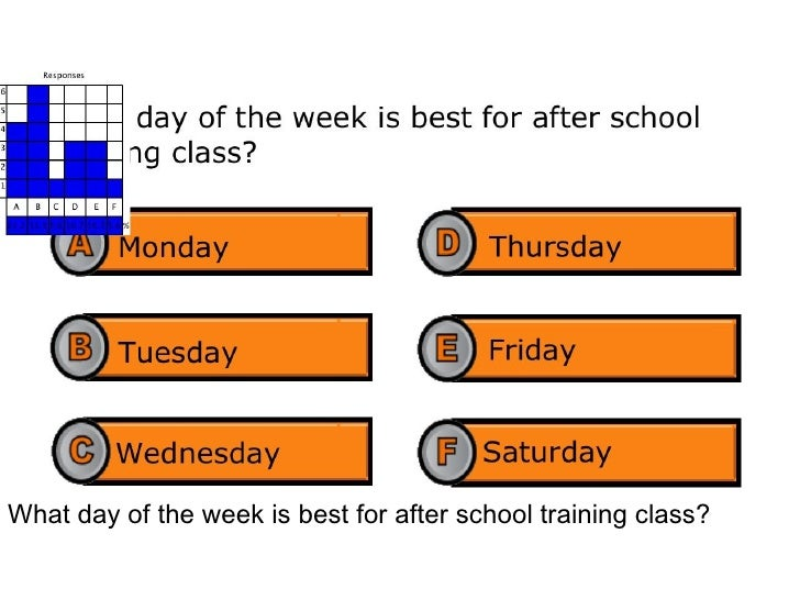 What day of the week is best for after school training class?